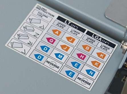 Formax FD 300 fold plate markings