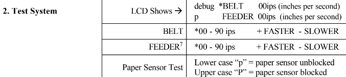 Test System options in the Service Menu